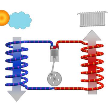 3d vizualizace principů úspor energie cerpadlo-schema-3d-sketch