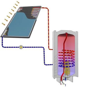 3d vizualizace principů úspor energie solarni-ohrev-schema-3d-sketch