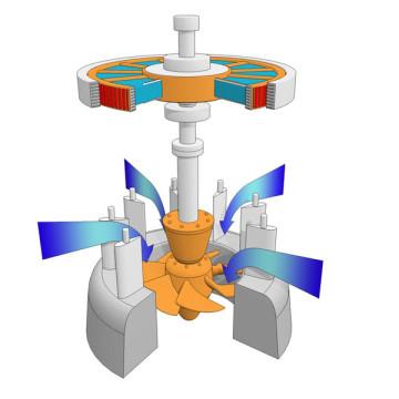 3d vizualizace principů úspor energie turbina-3d-sketch