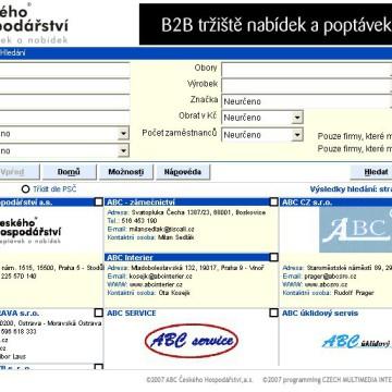ABC Českého Hospodářství - CD katalog 3