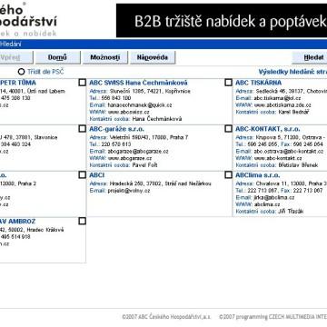 ABC Českého Hospodářství - CD katalog 4