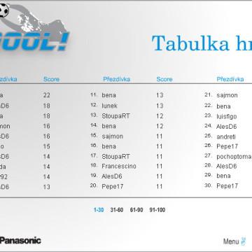 Online soutěž společnosti PM servis, Panasonic 04