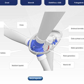 Pražská energetika - 3d vizualizace principů úspor energie