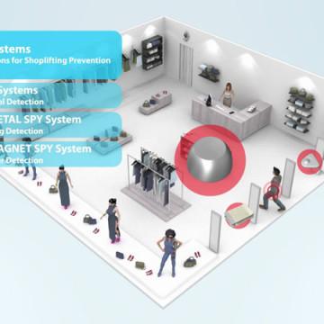 American Security - reklamní spot 3D 9