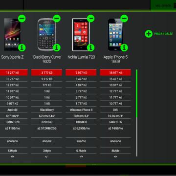 Prodejní aplikace Vodafone - poronání telefonů