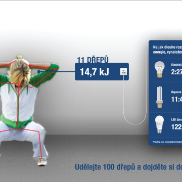 Soutěžní MS Kinect prezentace pro interaktivní výlohy