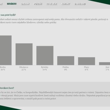 Obejvák - grafy a infografiky